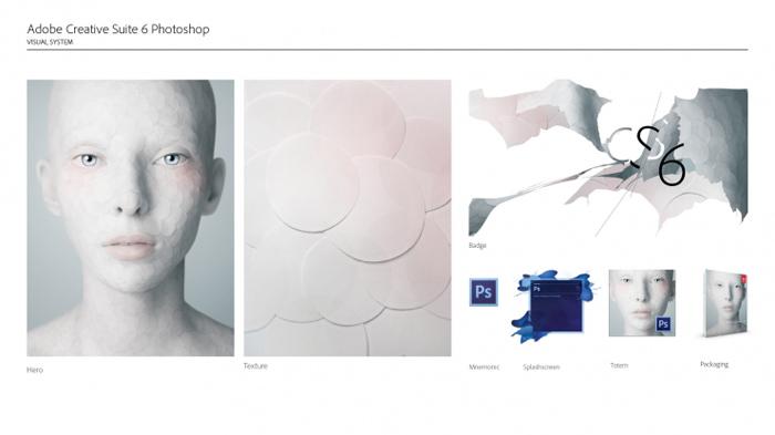 Projekt pudełka dla zestawu narzędzi Adobe